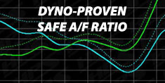 HPS Air Intake Feature Air Filter Dyno Proven